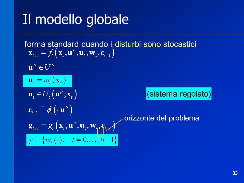 Il modello globale forma standard quando i disturbi sono stocastici
