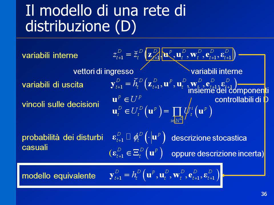 Il modello di una rete di distribuzione (D)