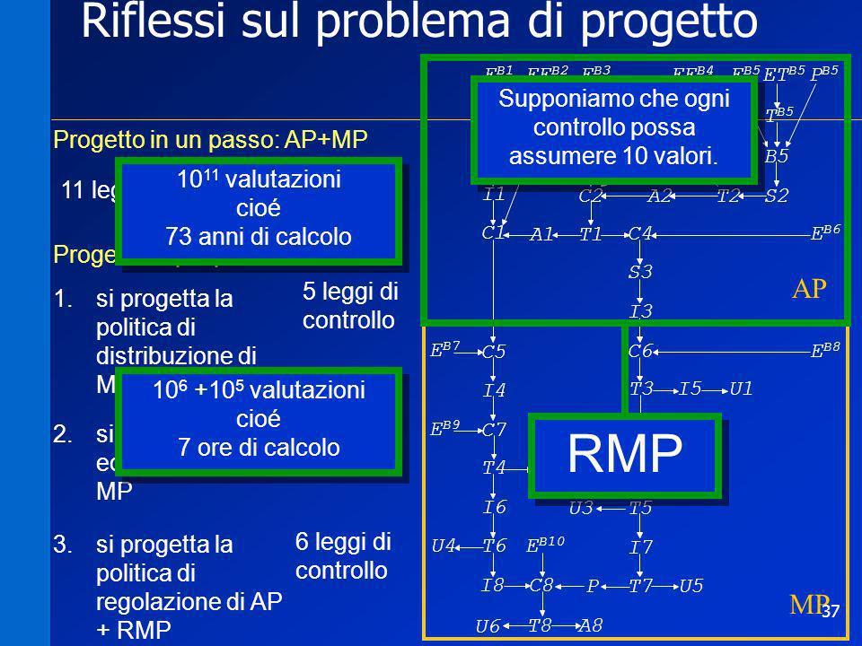 Riflessi sul problema di progetto
