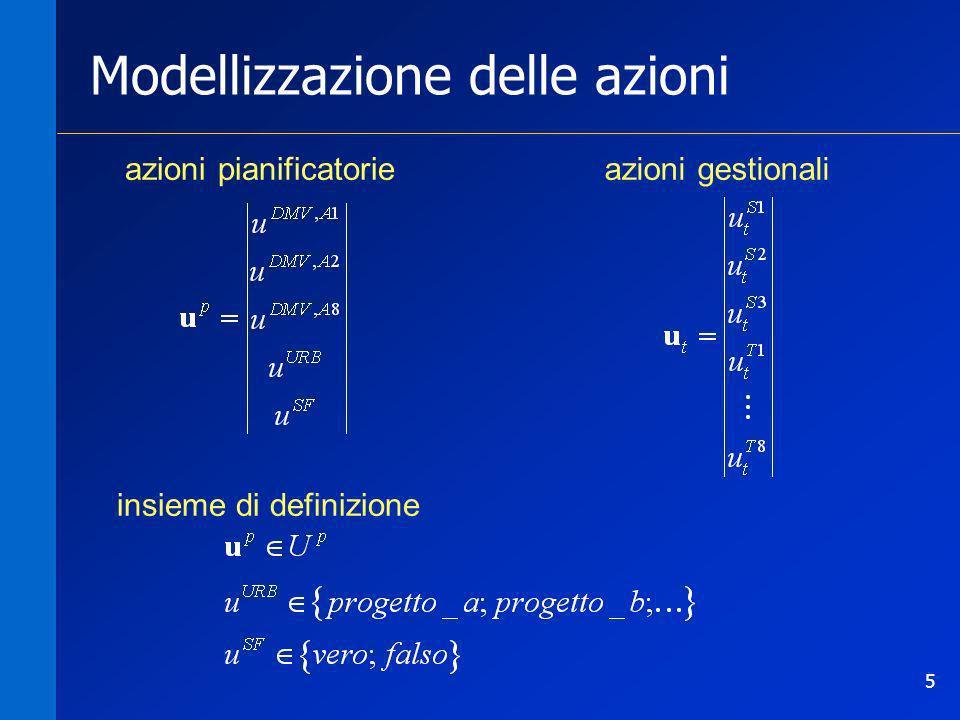 Modellizzazione delle azioni