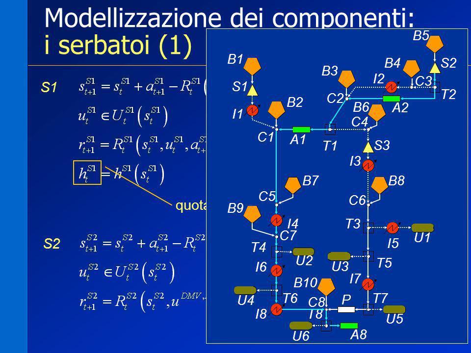 Modellizzazione dei componenti: i serbatoi (1)