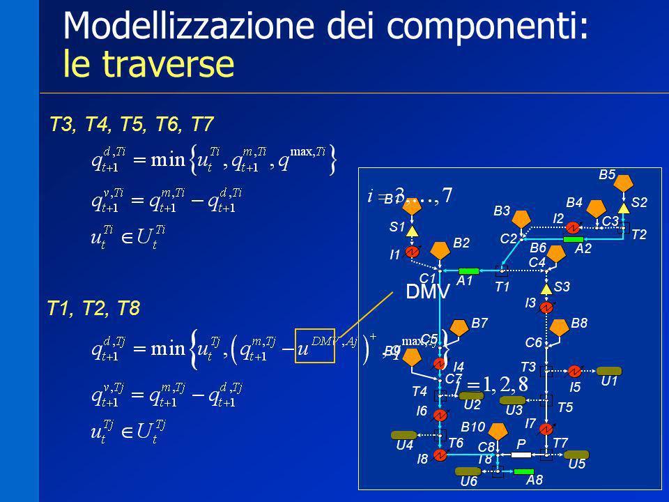Modellizzazione dei componenti: le traverse