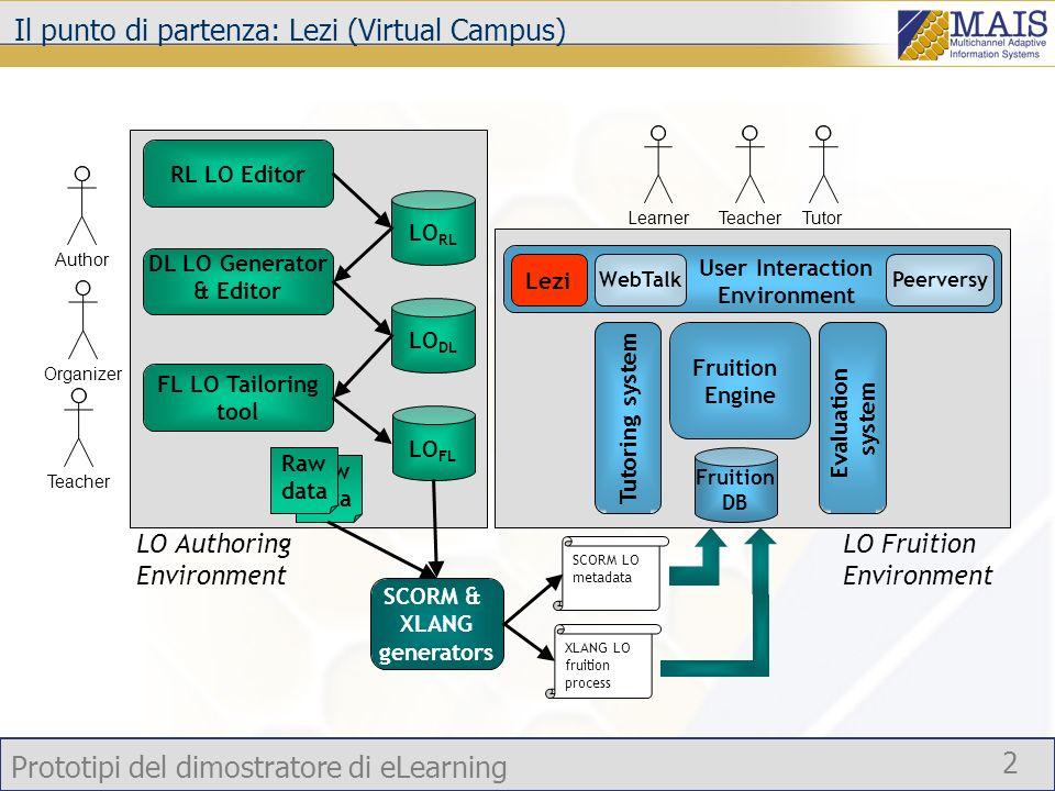 Il punto di partenza: Lezi (Virtual Campus)