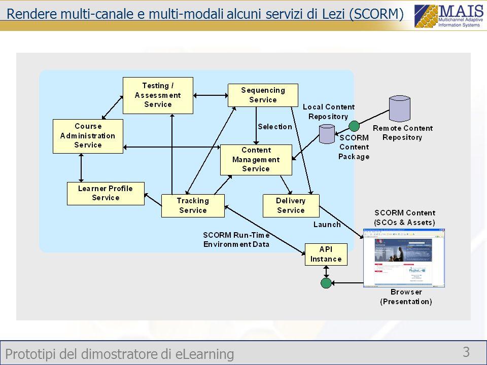 Rendere multi-canale e multi-modali alcuni servizi di Lezi (SCORM)
