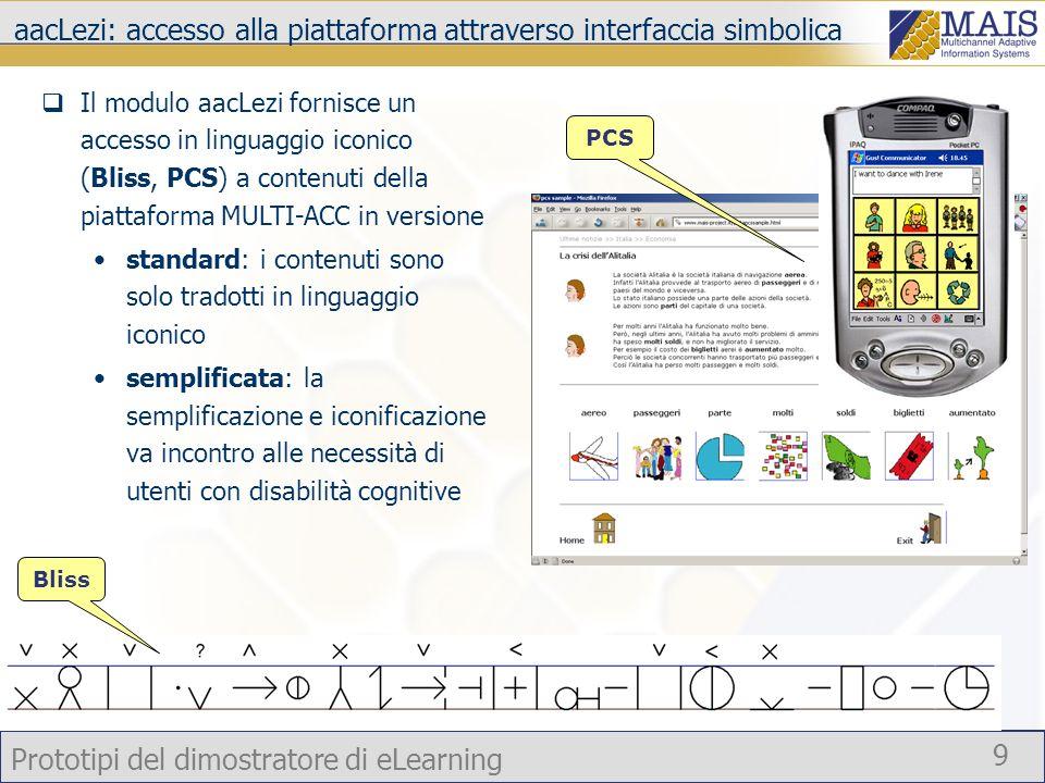 aacLezi: accesso alla piattaforma attraverso interfaccia simbolica