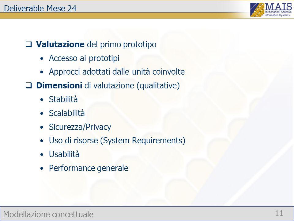 Deliverable Mese 24 Valutazione del primo prototipo. Accesso ai prototipi. Approcci adottati dalle unità coinvolte.
