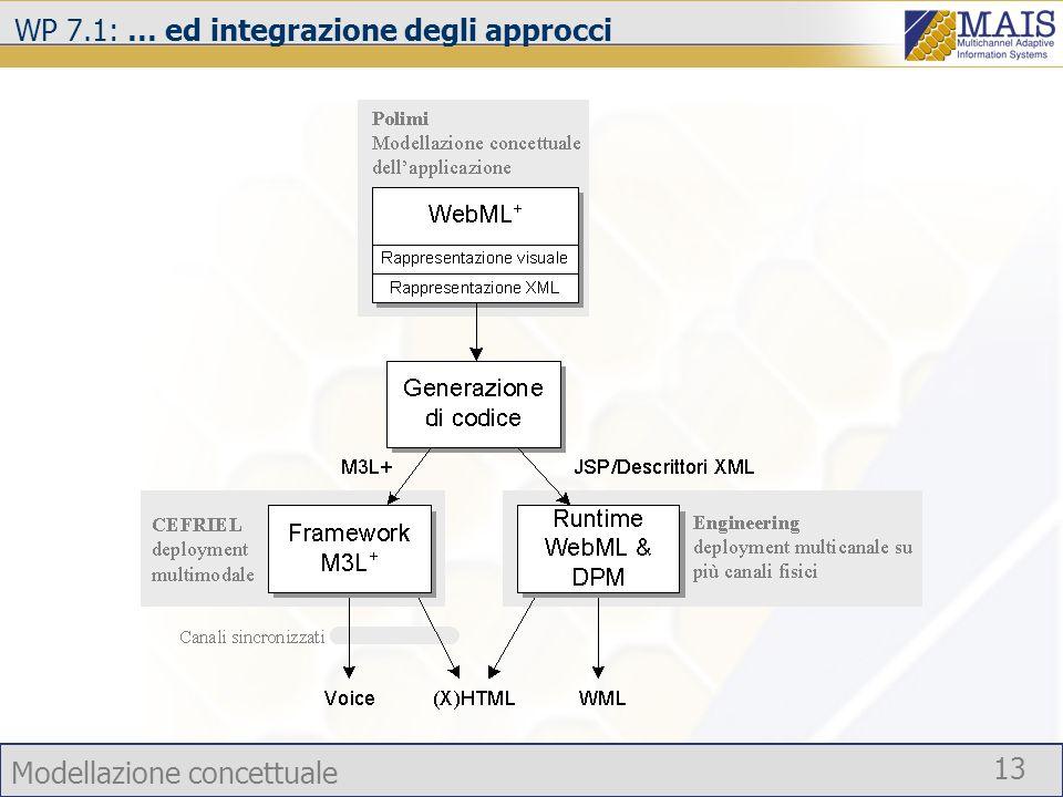 WP 7.1: … ed integrazione degli approcci