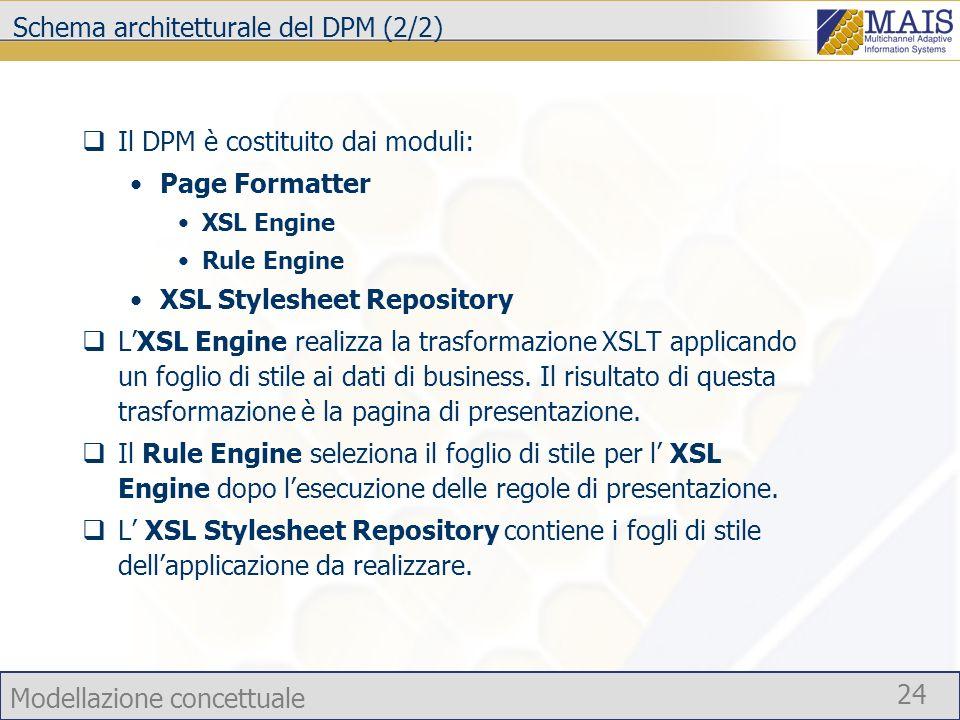 Schema architetturale del DPM (2/2)