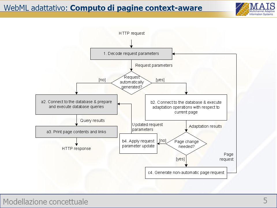 WebML adattativo: Computo di pagine context-aware
