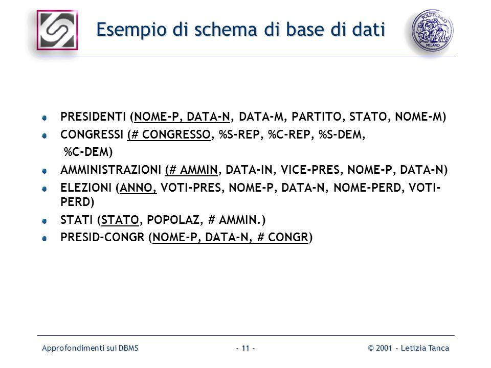 Esempio di schema di base di dati