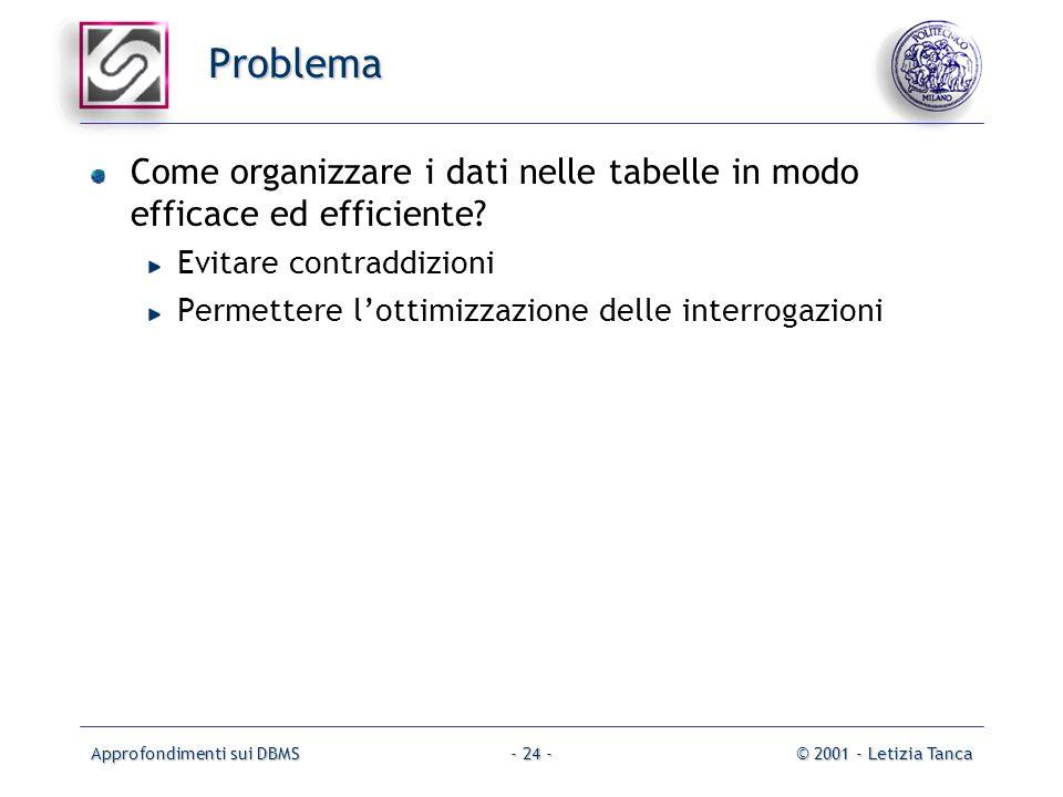 Problema Come organizzare i dati nelle tabelle in modo efficace ed efficiente Evitare contraddizioni.
