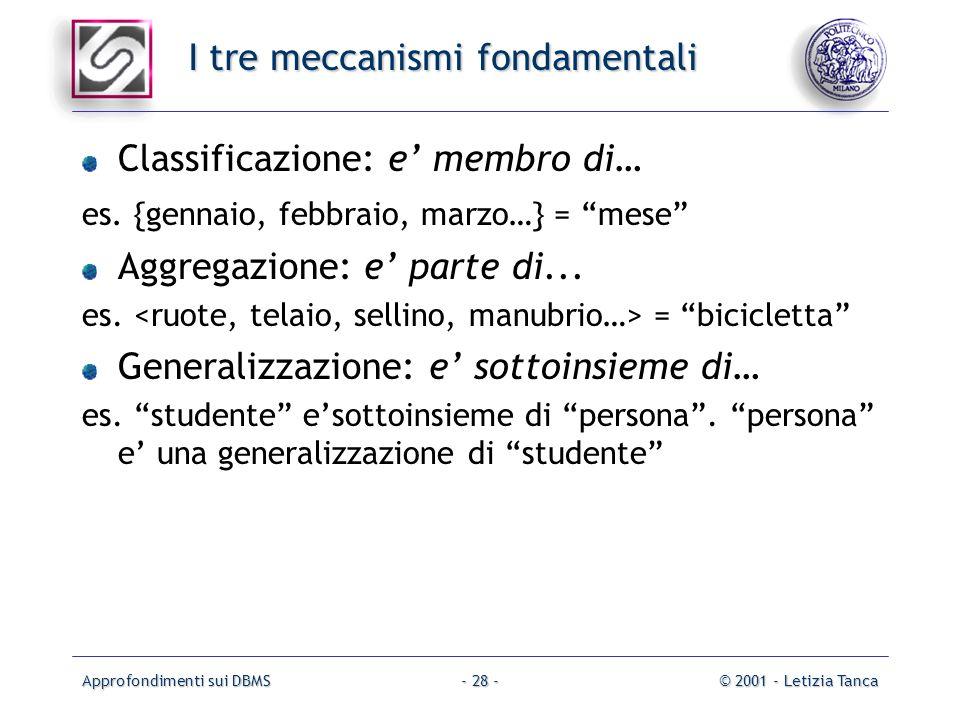 I tre meccanismi fondamentali