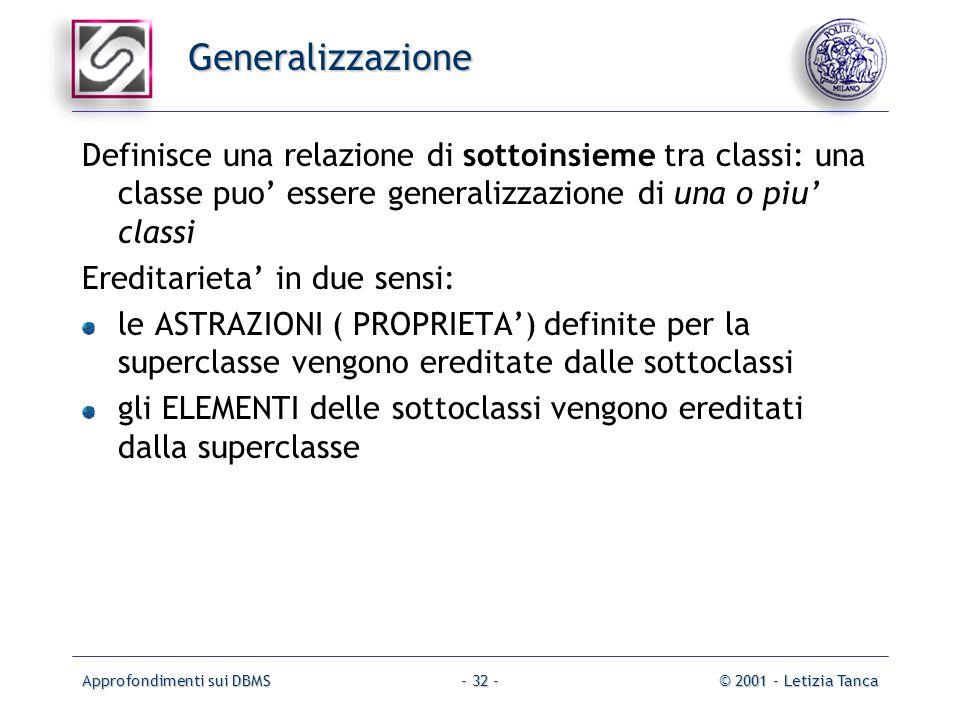 Generalizzazione Definisce una relazione di sottoinsieme tra classi: una classe puo' essere generalizzazione di una o piu' classi.