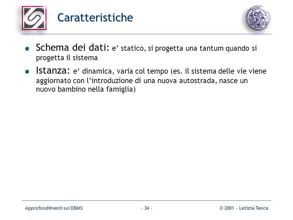Caratteristiche Schema dei dati: e' statico, si progetta una tantum quando si progetta il sistema.