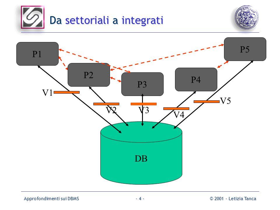 Da settoriali a integrati