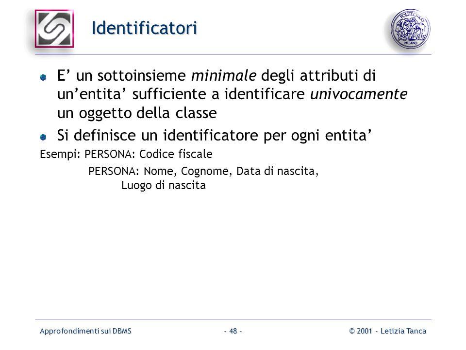 Identificatori E' un sottoinsieme minimale degli attributi di un'entita' sufficiente a identificare univocamente un oggetto della classe.