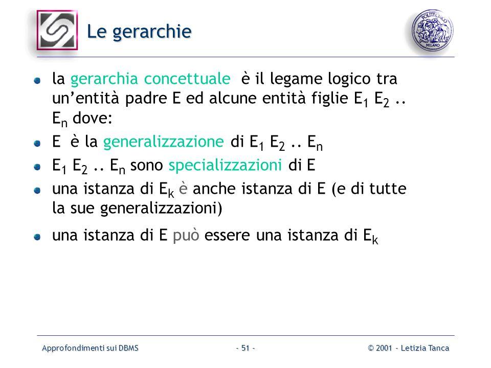 Le gerarchie la gerarchia concettuale è il legame logico tra un'entità padre E ed alcune entità figlie E1 E2 .. En dove:
