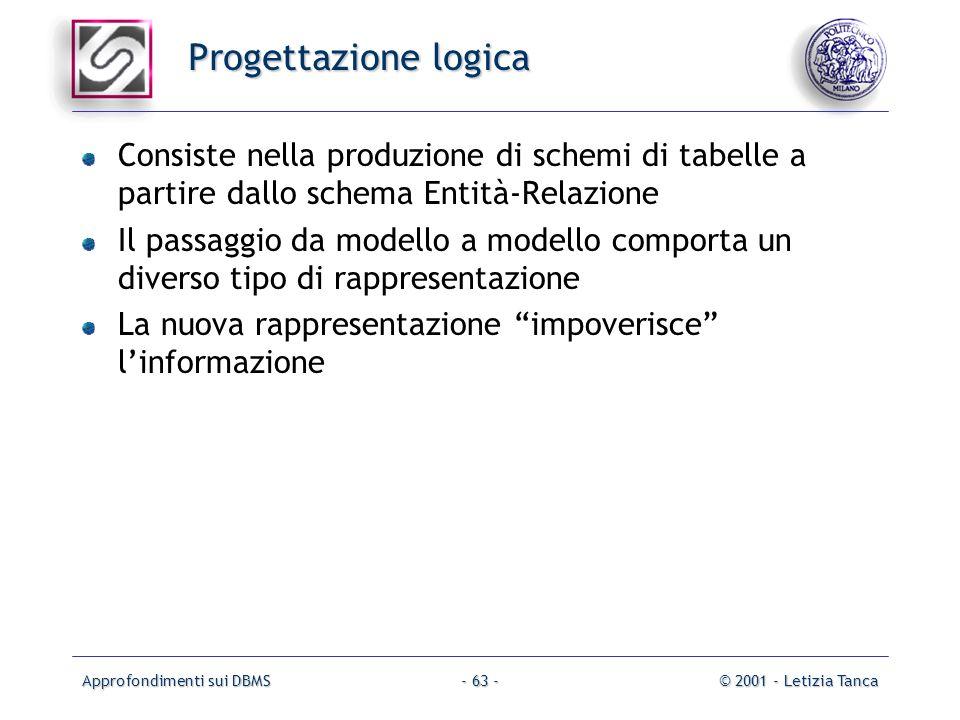 Progettazione logica Consiste nella produzione di schemi di tabelle a partire dallo schema Entità-Relazione.