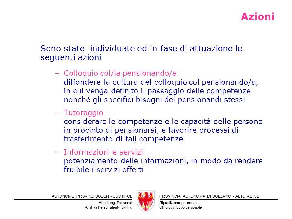 Azioni Sono state individuate ed in fase di attuazione le seguenti azioni.