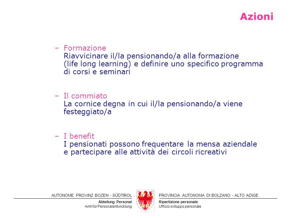 Azioni Formazione Riavvicinare il/la pensionando/a alla formazione (life long learning) e definire uno specifico programma di corsi e seminari.