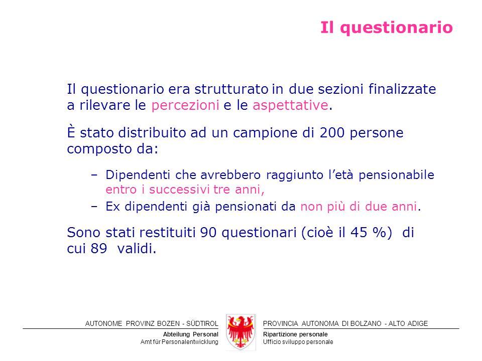 Il questionario Il questionario era strutturato in due sezioni finalizzate a rilevare le percezioni e le aspettative.