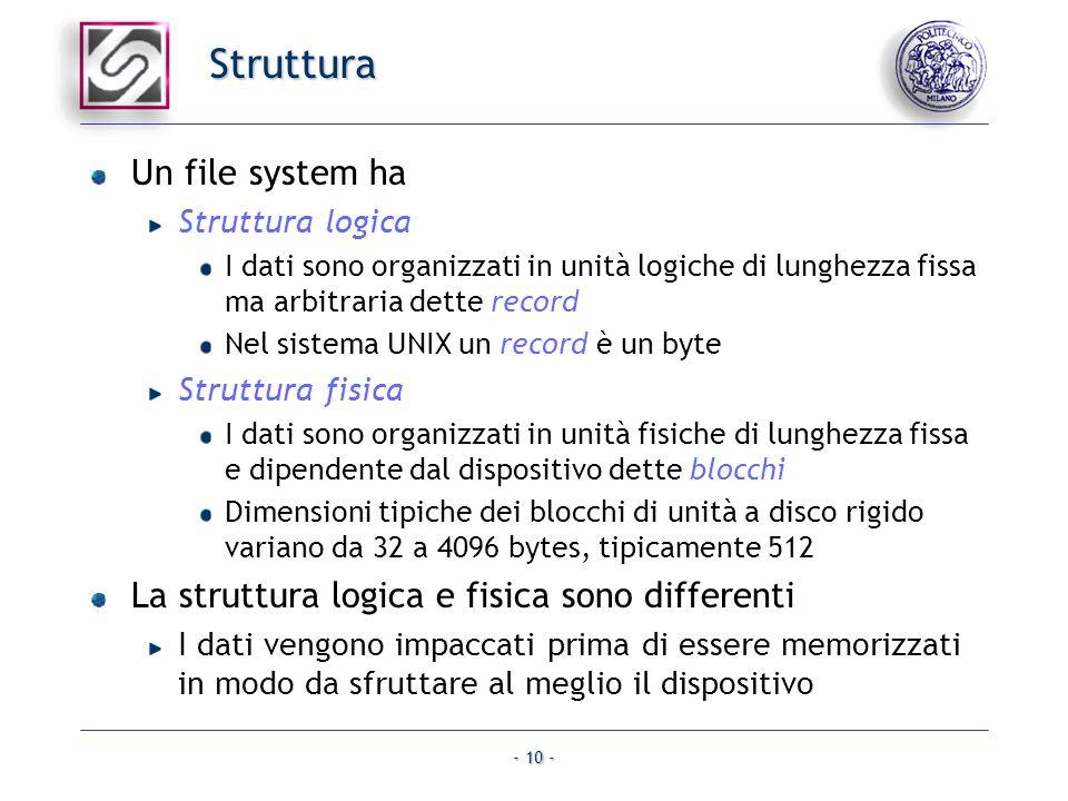 Struttura Un file system ha