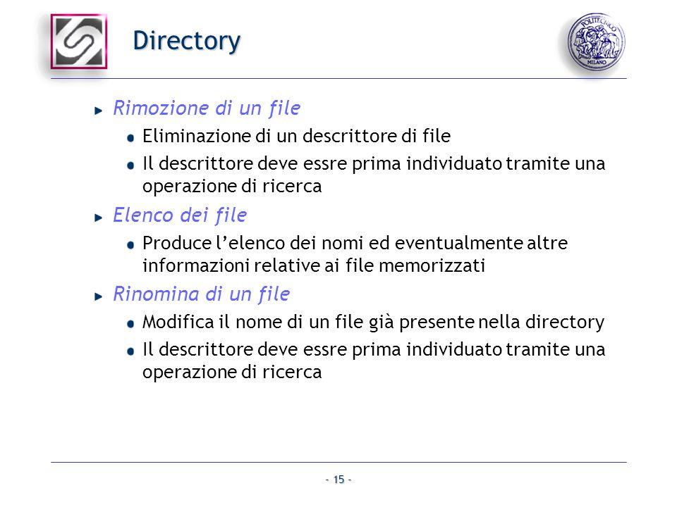 Directory Rimozione di un file Elenco dei file Rinomina di un file