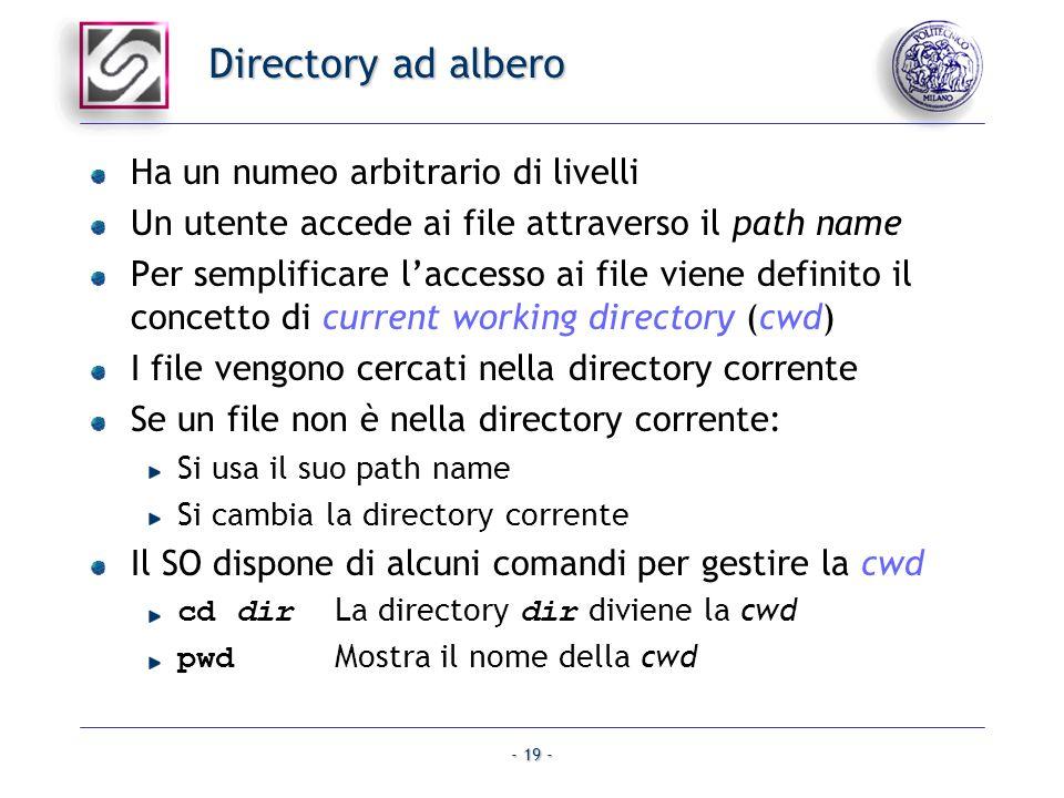 Directory ad albero Ha un numeo arbitrario di livelli