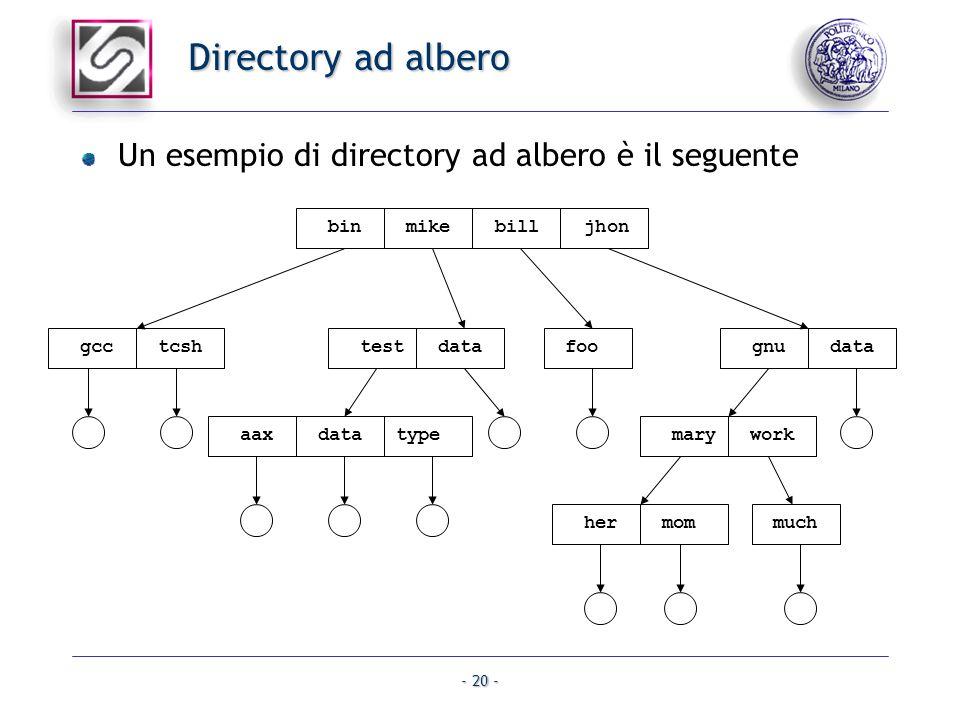 Directory ad albero Un esempio di directory ad albero è il seguente