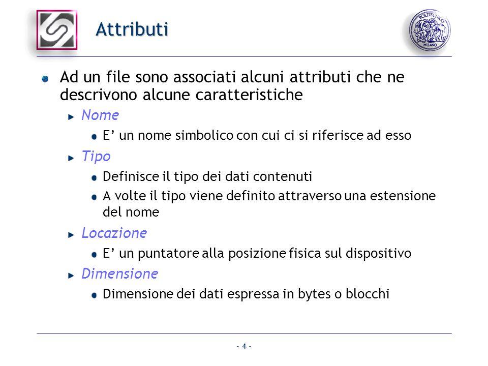 Attributi Ad un file sono associati alcuni attributi che ne descrivono alcune caratteristiche. Nome.