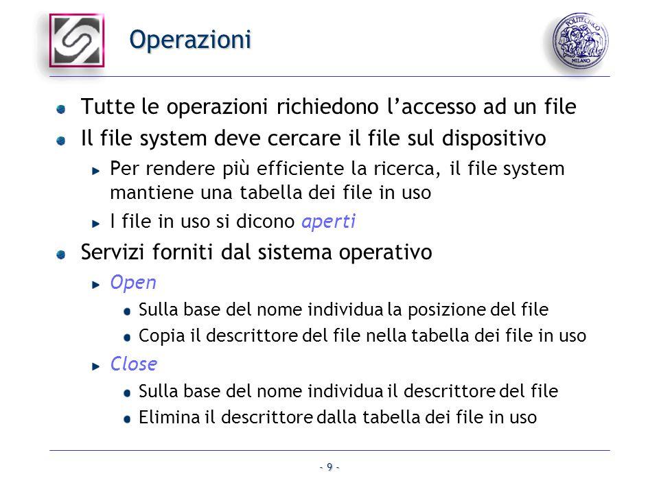 Operazioni Tutte le operazioni richiedono l'accesso ad un file