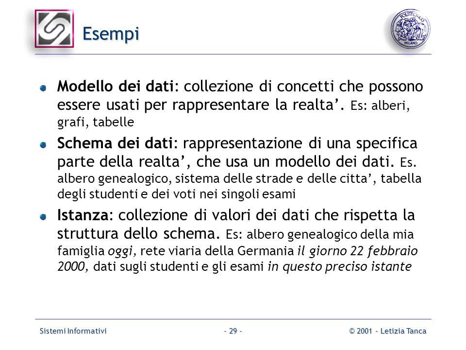 EsempiModello dei dati: collezione di concetti che possono essere usati per rappresentare la realta'. Es: alberi, grafi, tabelle.