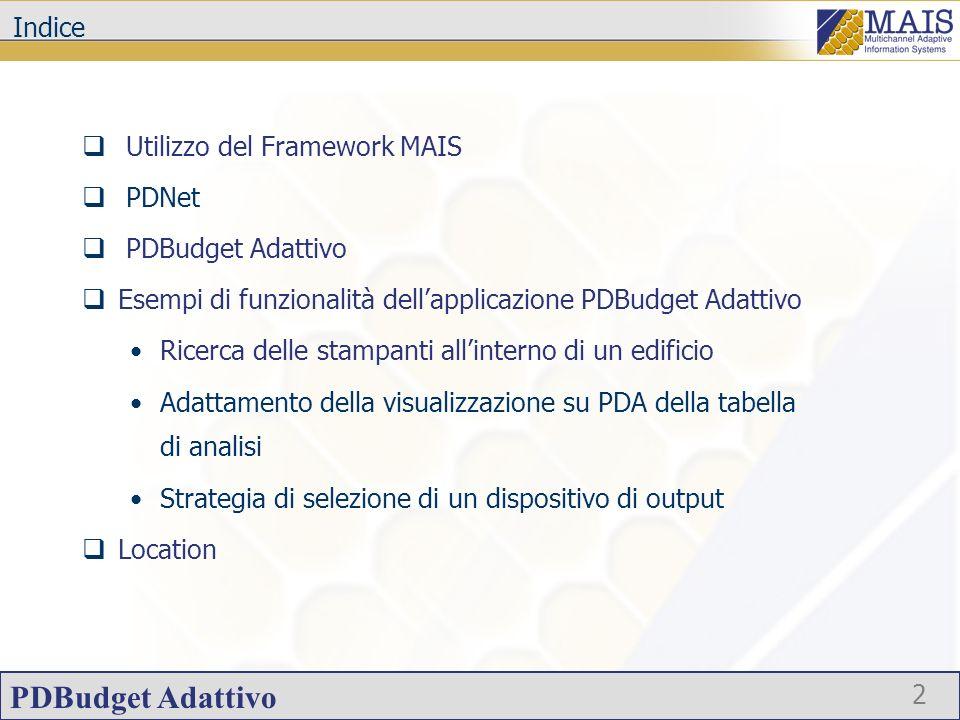 Indice Utilizzo del Framework MAIS. PDNet. PDBudget Adattivo. Esempi di funzionalità dell'applicazione PDBudget Adattivo.