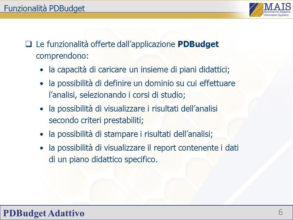 Funzionalità PDBudget