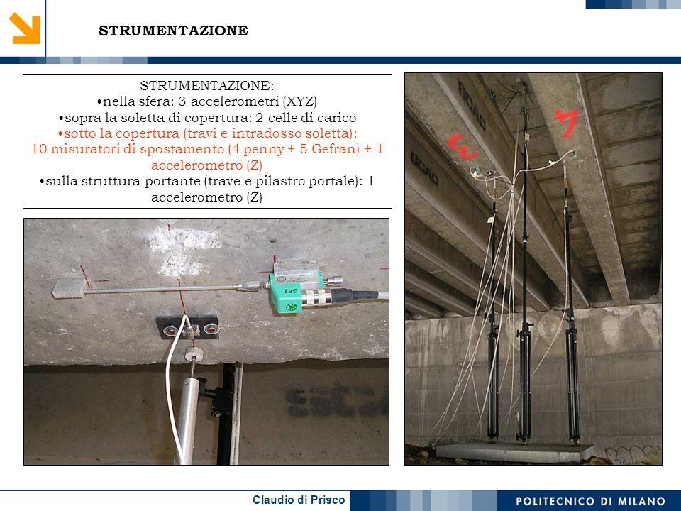 STRUMENTAZIONE STRUMENTAZIONE: nella sfera: 3 accelerometri (XYZ)