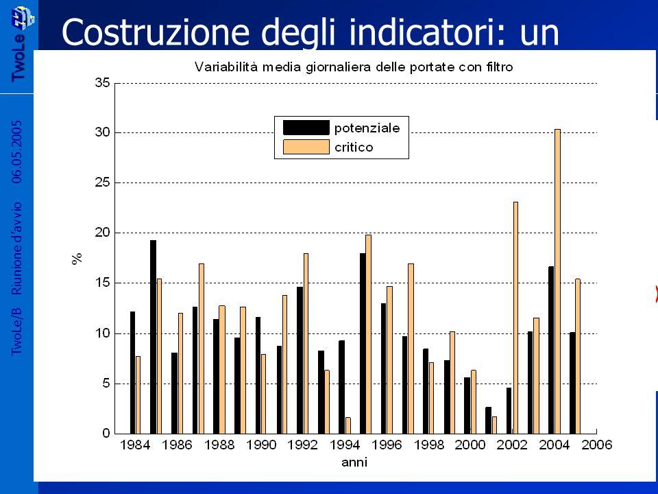 Costruzione degli indicatori: un esempio di valle
