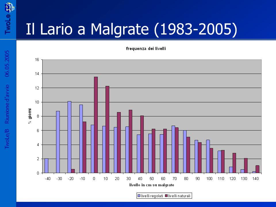 Il Lario a Malgrate (1983-2005) 06.05.2005 TwoLe/B Riunione d'avvio