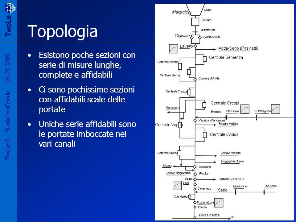 TwoLe Project Topologia. 27/03/2017. Esistono poche sezioni con serie di misure lunghe, complete e affidabili.