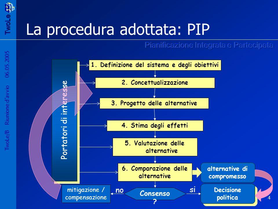 La procedura adottata: PIP