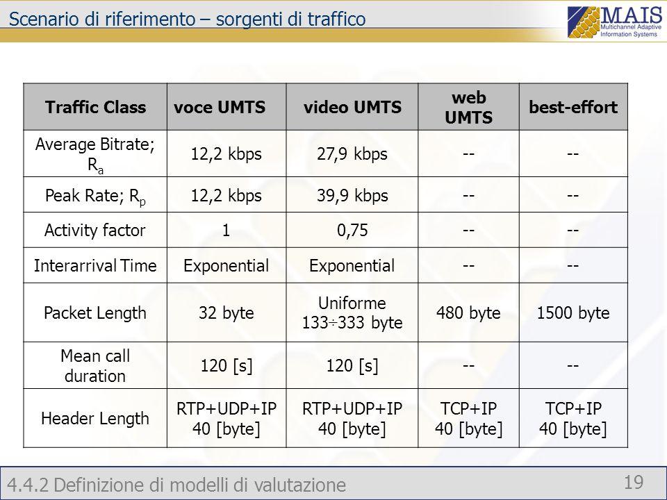Scenario di riferimento – sorgenti di traffico