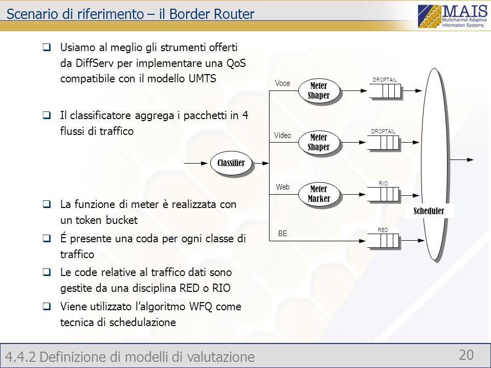 Scenario di riferimento – il Border Router