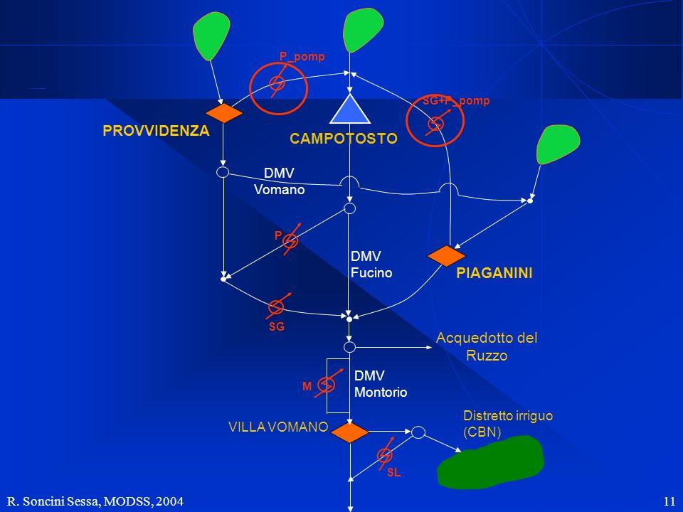 Schema logico corretto(centraliPR)