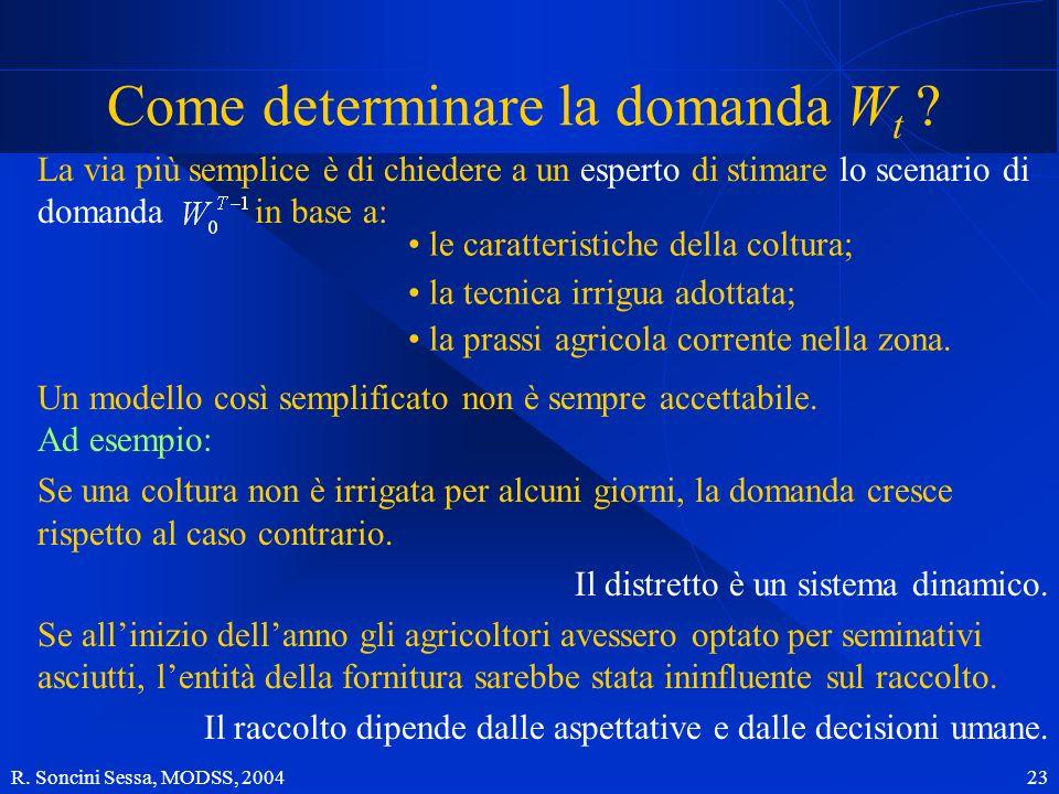 Come determinare la domanda Wt