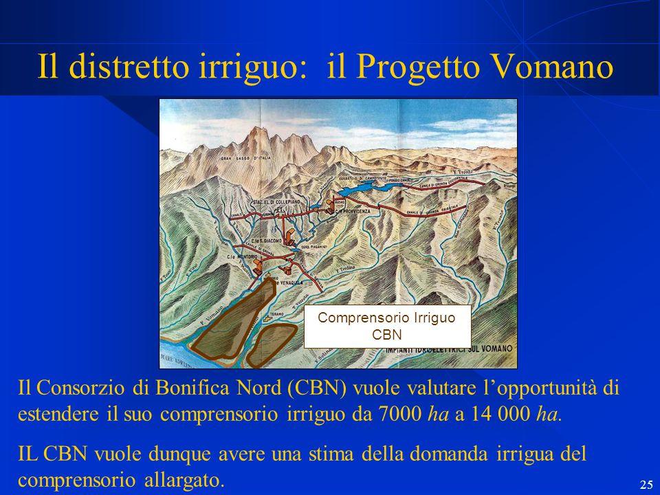 Il distretto irriguo: il Progetto Vomano