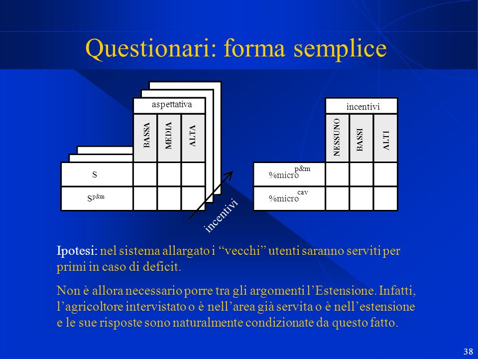 Questionari: forma semplice
