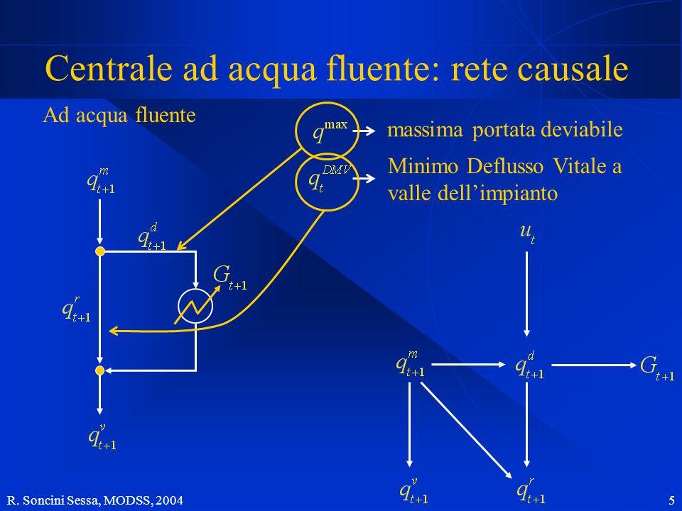 Centrale ad acqua fluente: rete causale