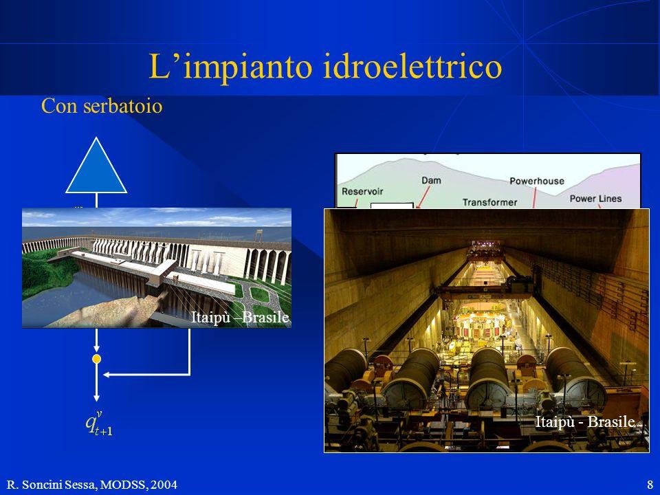 L'impianto idroelettrico