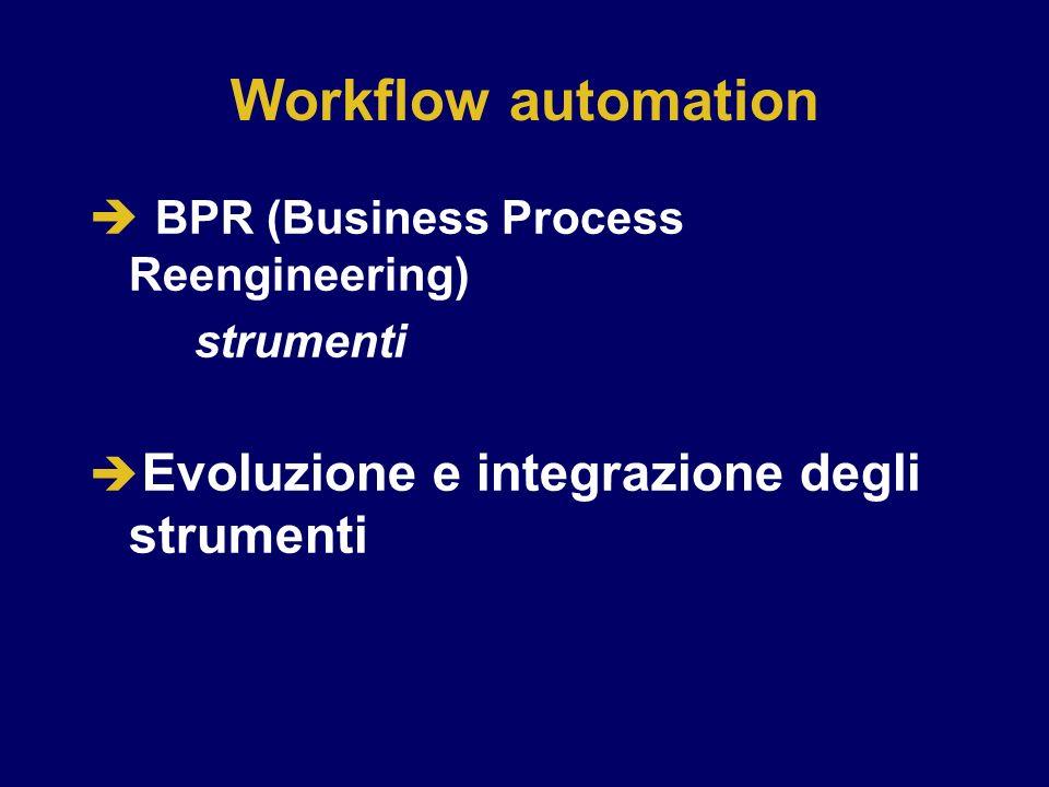 Workflow automation BPR (Business Process Reengineering) strumenti