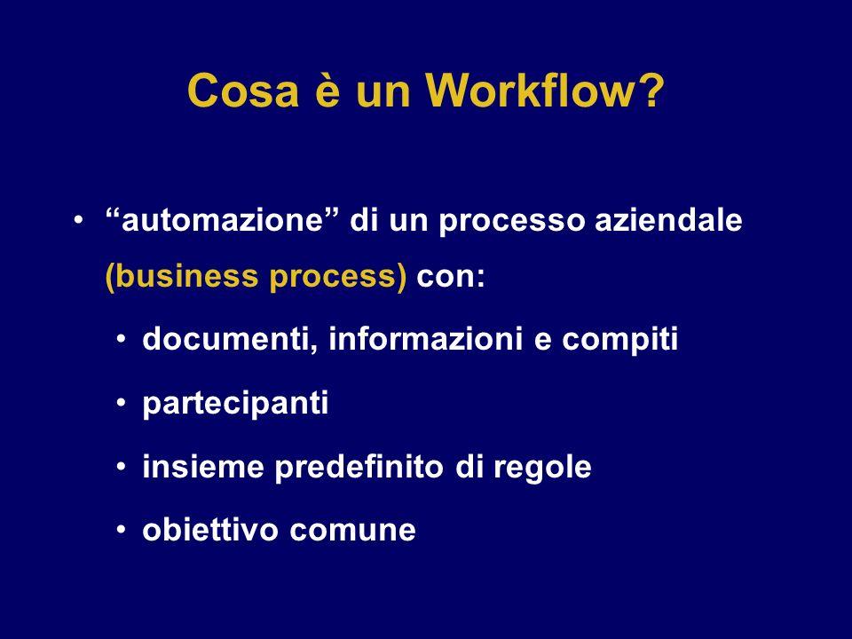 Cosa è un Workflow automazione di un processo aziendale (business process) con: documenti, informazioni e compiti.