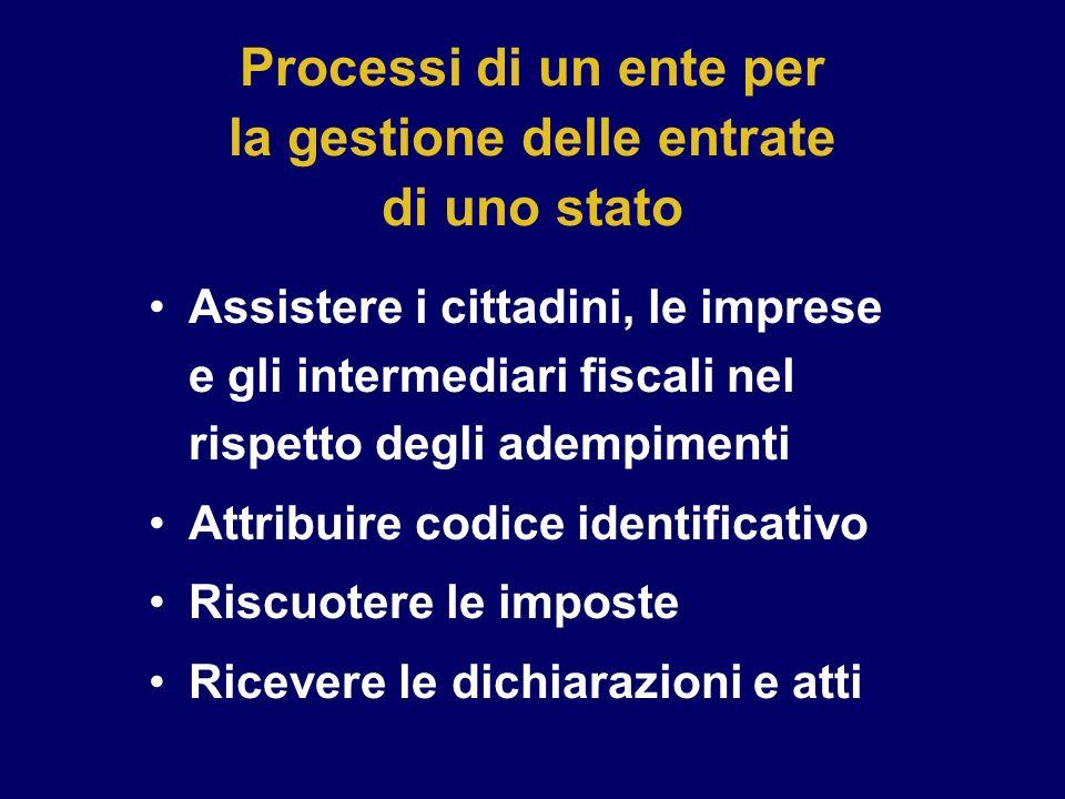 Processi di un ente per la gestione delle entrate di uno stato